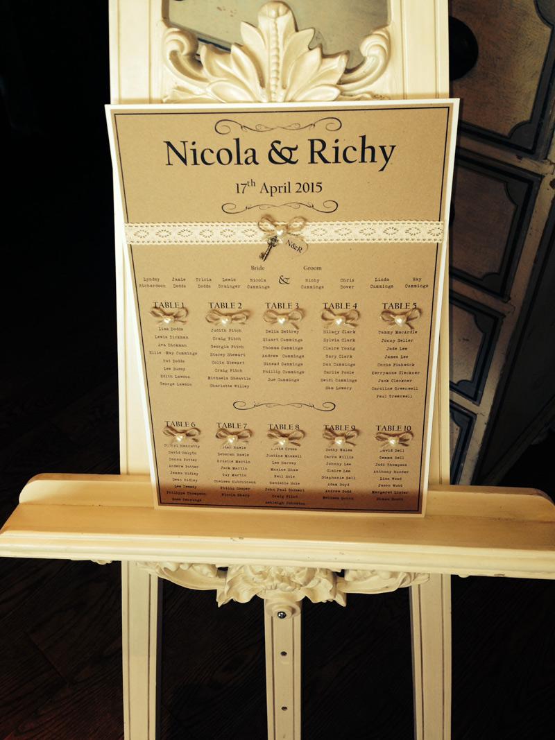 table plan at newton hall